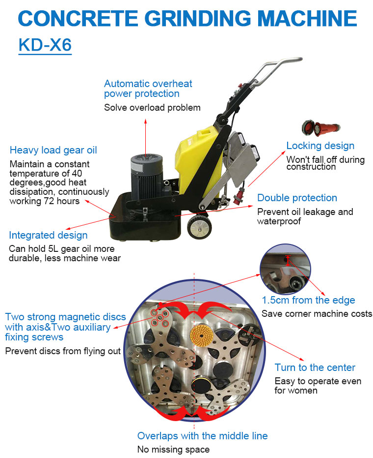 KD-X6(220V) Construction equipment KAIDA 10hp 7.5kw concrete grinder and 2200ma 80w cordless polisher with kc certificate